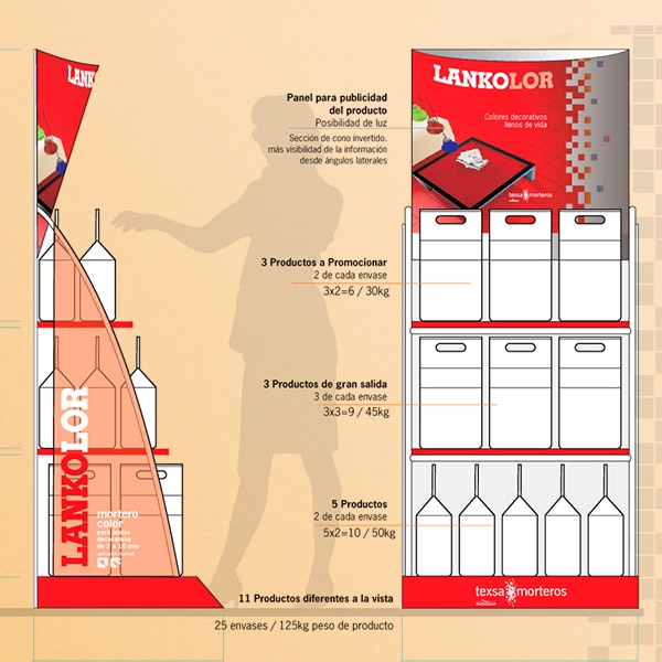Display Lankolor – Texsa morteros